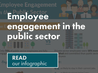 Employee engagement in the public sector infographic