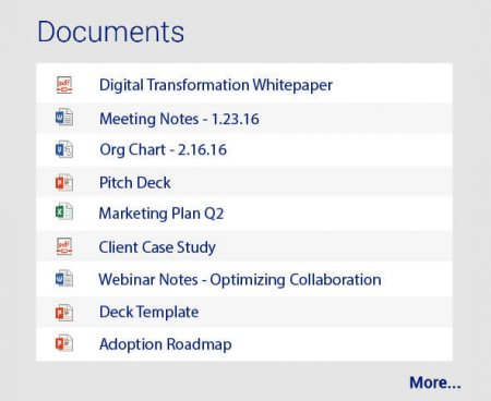 Document-Sharing