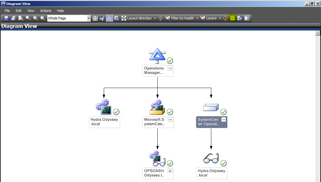 Opsmgr Dashboard Integration  Creating A Visio Integrated