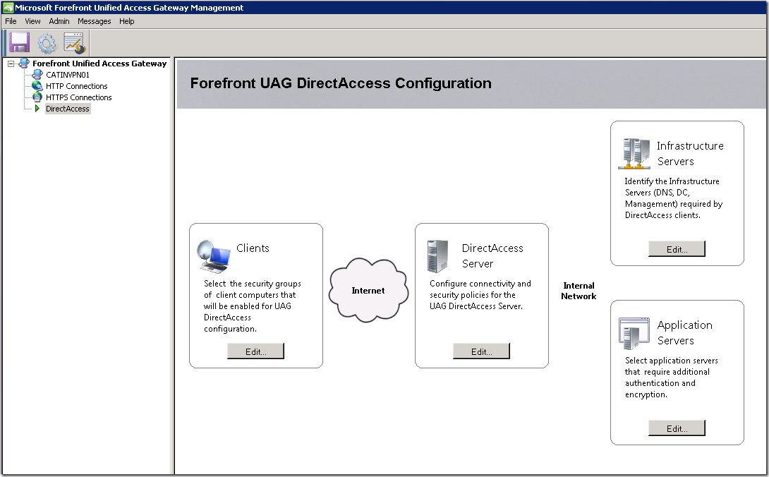 Microsoft DirectAccess and UAG - Catapult Systems